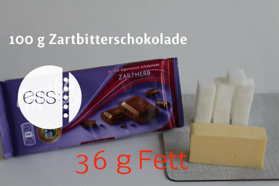 Fettgehalt von Zartbitterschokolade