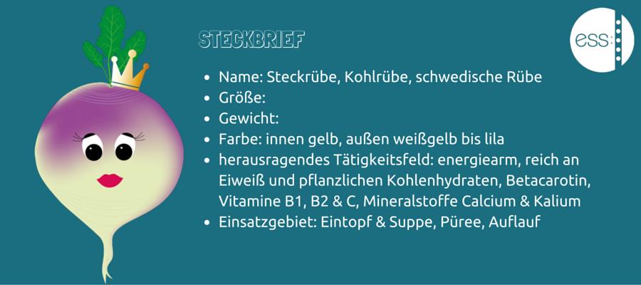 Steckrübe ESS: Praxis für Ernährungsberatung und -therapie Stephanie Siegert Dortmund Februar saisonales Obst und Gemüse
